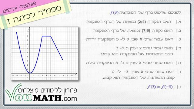 701-M03-2012-Q13-TH