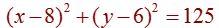 משוואת המעגל החוסם את המשולש ABM