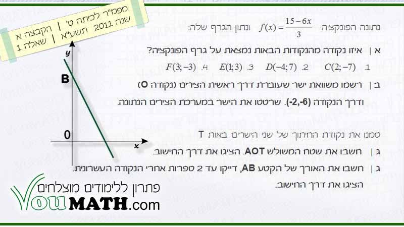 A-703-M04-2011-Q01 TH