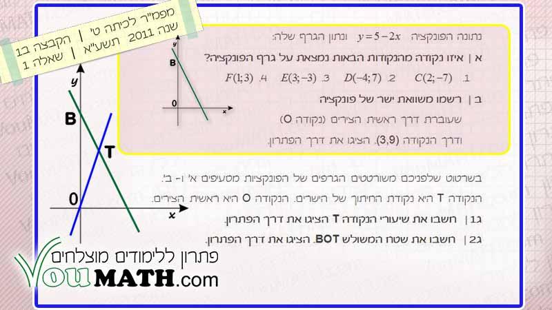 B-703-M02-2011-Q01 TH
