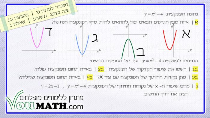 B-703-M07-2012-Q01-TH