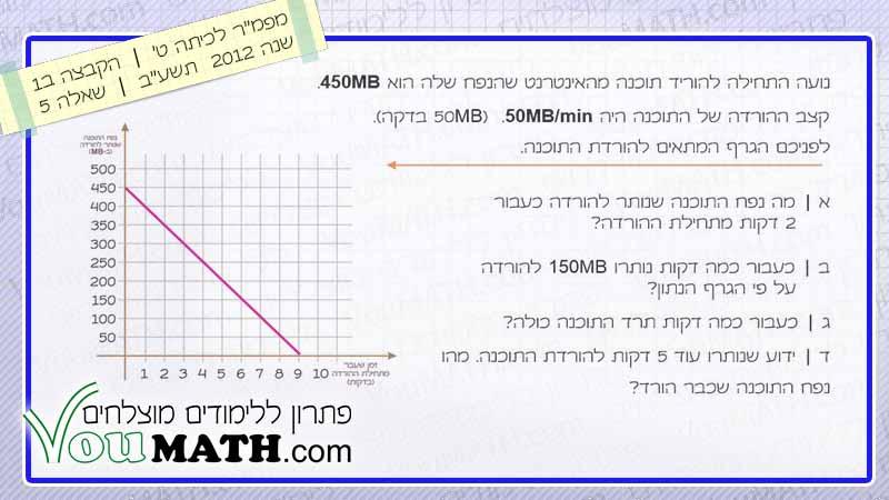 B-703-M07-2012-Q05 TH