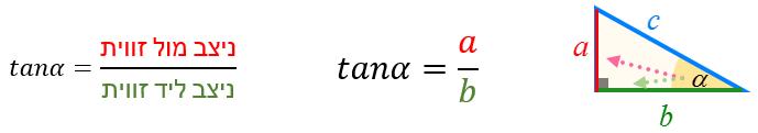 הגדרת הטנגנס