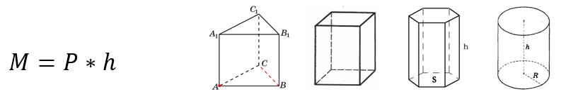 נוסחה לחישוב שטח מעטפת מנסרה ישרה או שטח מעטפת גליל ישר