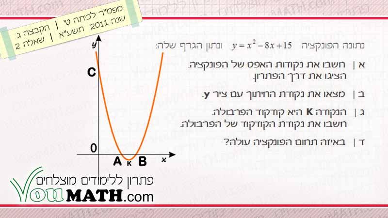 G-703-M01-2011-Q02 TH