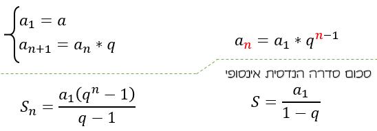 סדרה הנדסית